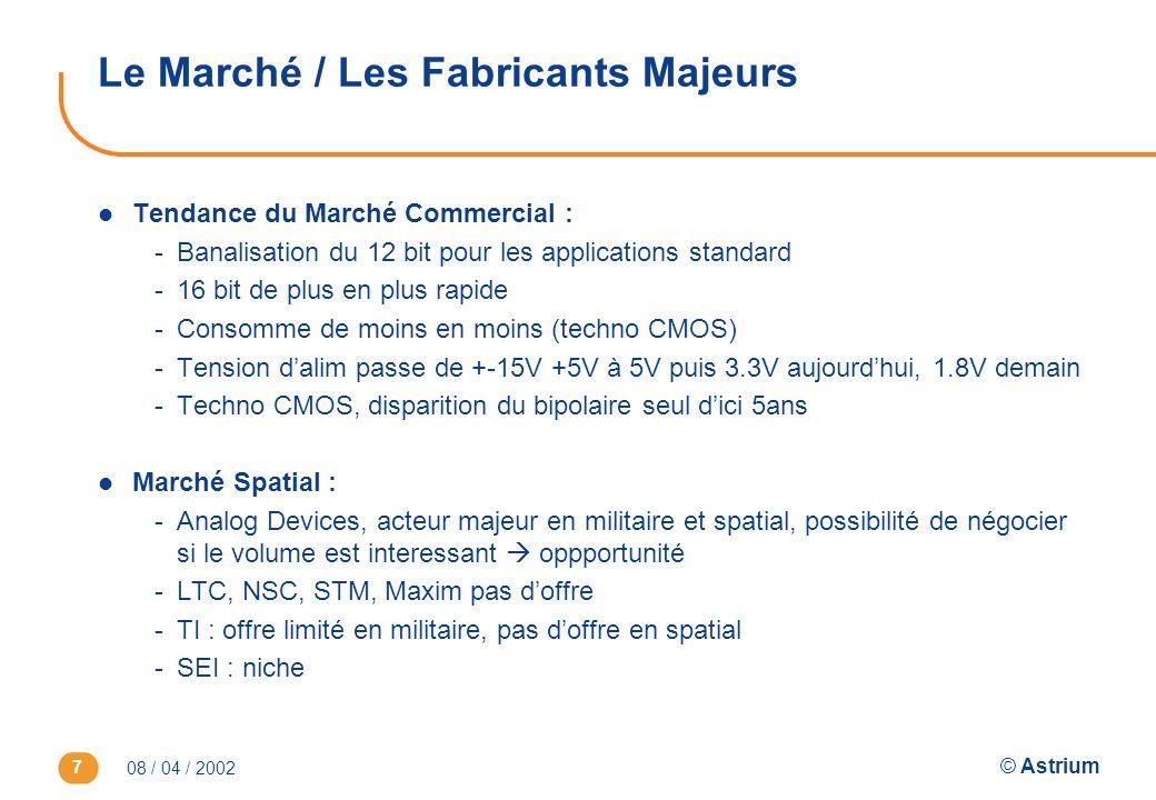08 / 04 / 2002 © Astrium 7 Le Marché / Les Fabricants Majeurs l Tendance du Marché Commercial : -Banalisation du 12 bit pour les applications standard