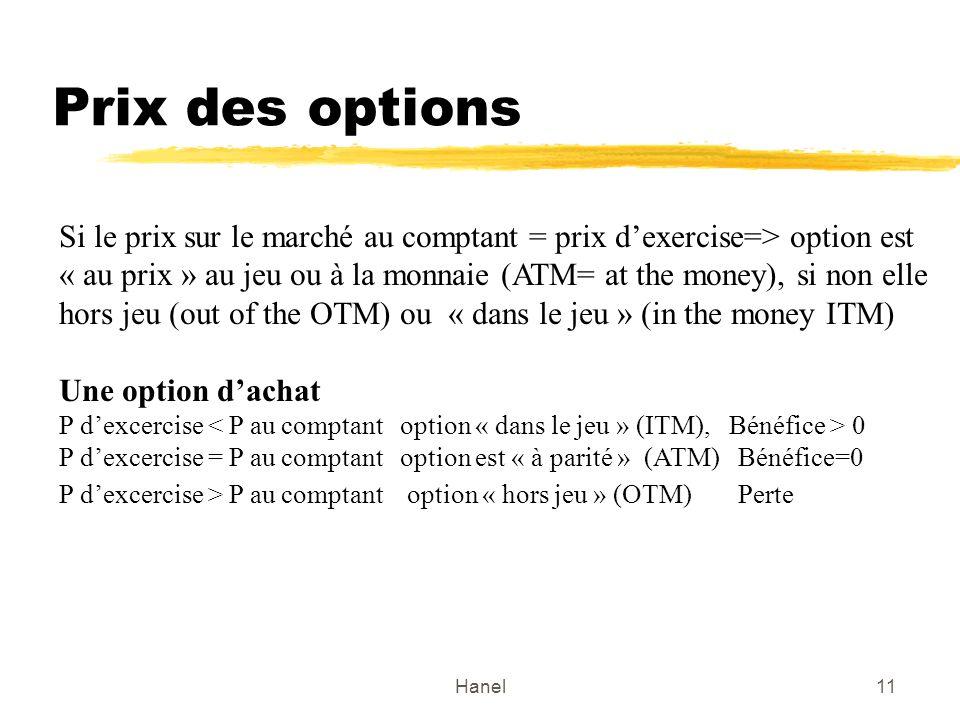 Hanel11 Prix des options Si le prix sur le marché au comptant = prix dexercise=> option est « au prix » au jeu ou à la monnaie (ATM= at the money), si