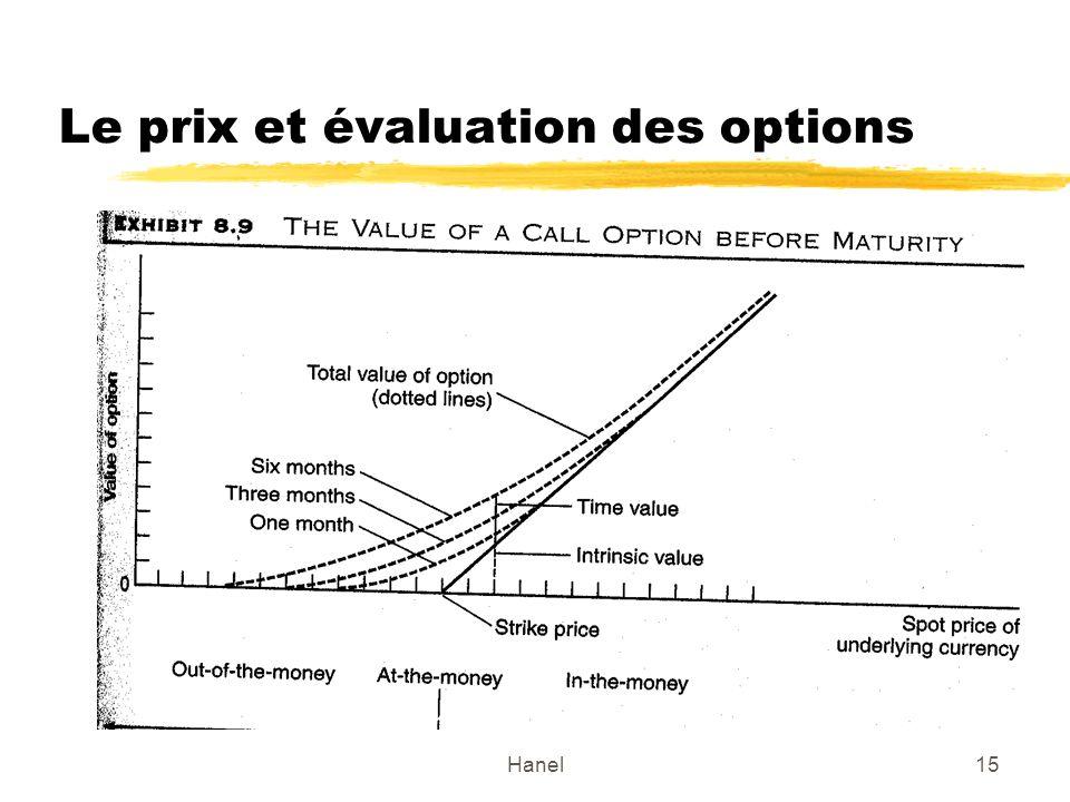 Hanel15 Le prix et évaluation des options