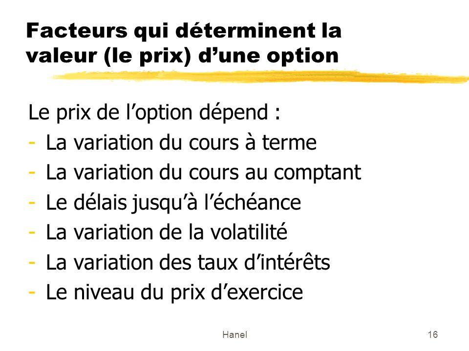 Hanel16 Facteurs qui déterminent la valeur (le prix) dune option Le prix de loption dépend : -La variation du cours à terme -La variation du cours au