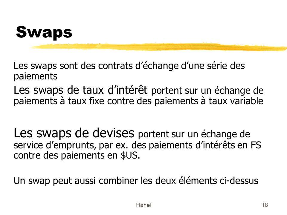 Hanel18 Swaps Les swaps sont des contrats déchange dune série des paiements Les swaps de taux dintérêt portent sur un échange de paiements à taux fixe