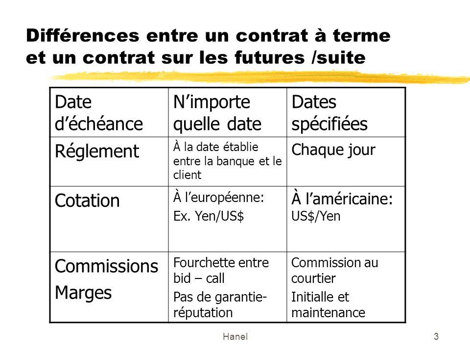 Hanel3 Différences entre un contrat à terme et un contrat sur les futures /suite Date déchéance Nimporte quelle date Dates spécifiées Réglement À la d