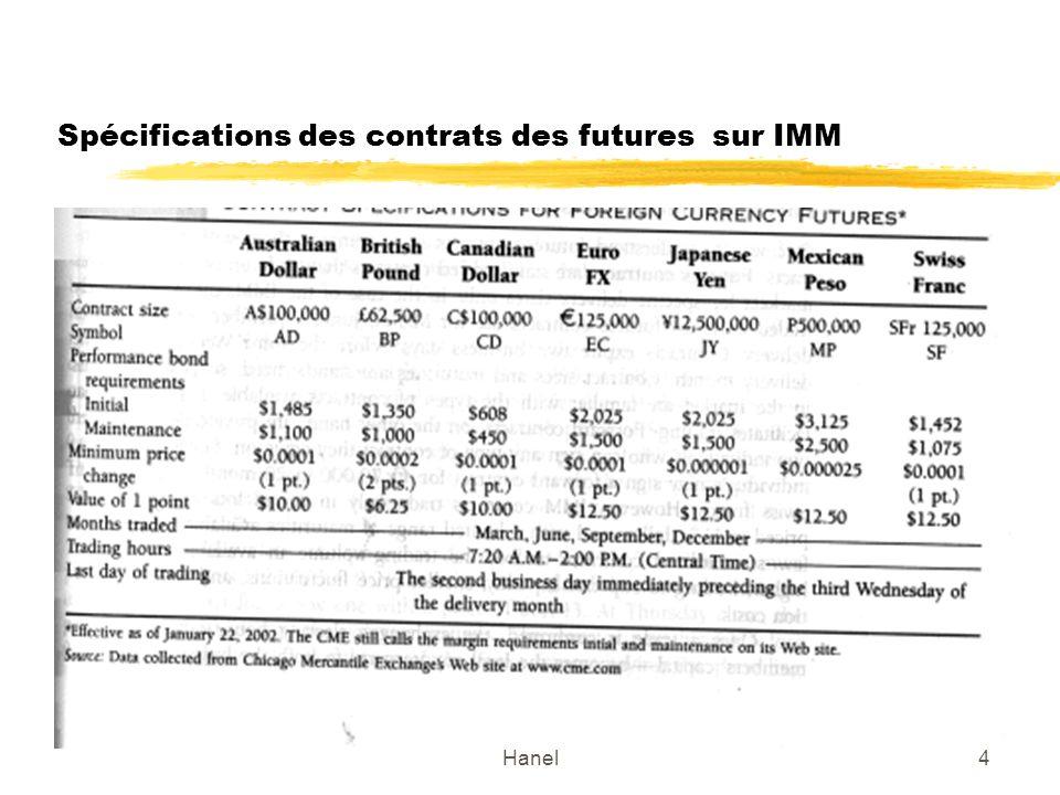 Hanel4 Spécifications des contrats des futures sur IMM