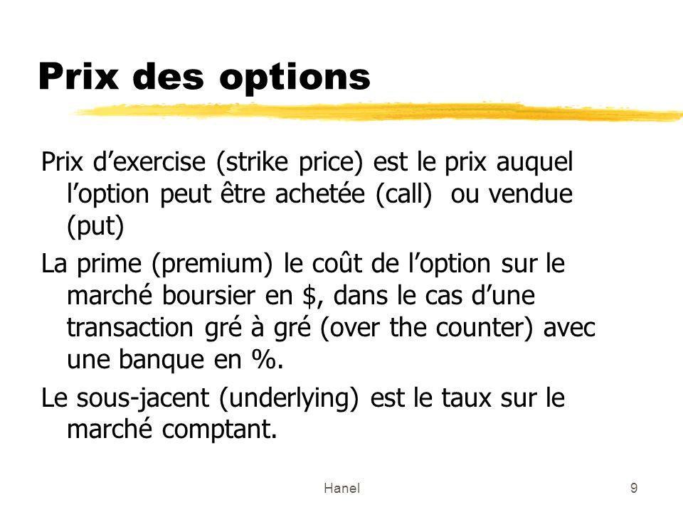 Hanel9 Prix des options Prix dexercise (strike price) est le prix auquel loption peut être achetée (call) ou vendue (put) La prime (premium) le coût d