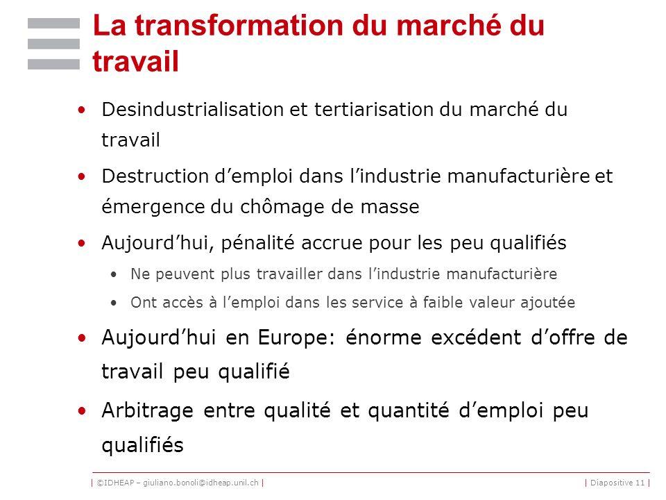 | ©IDHEAP – giuliano.bonoli@idheap.unil.ch || Diapositive 11 | La transformation du marché du travail Desindustrialisation et tertiarisation du marché