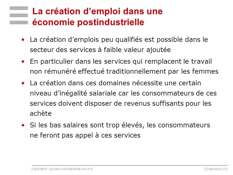 | ©IDHEAP – giuliano.bonoli@idheap.unil.ch || Diapositive 13 | La création demploi dans une économie postindustrielle La création demplois peu qualifi