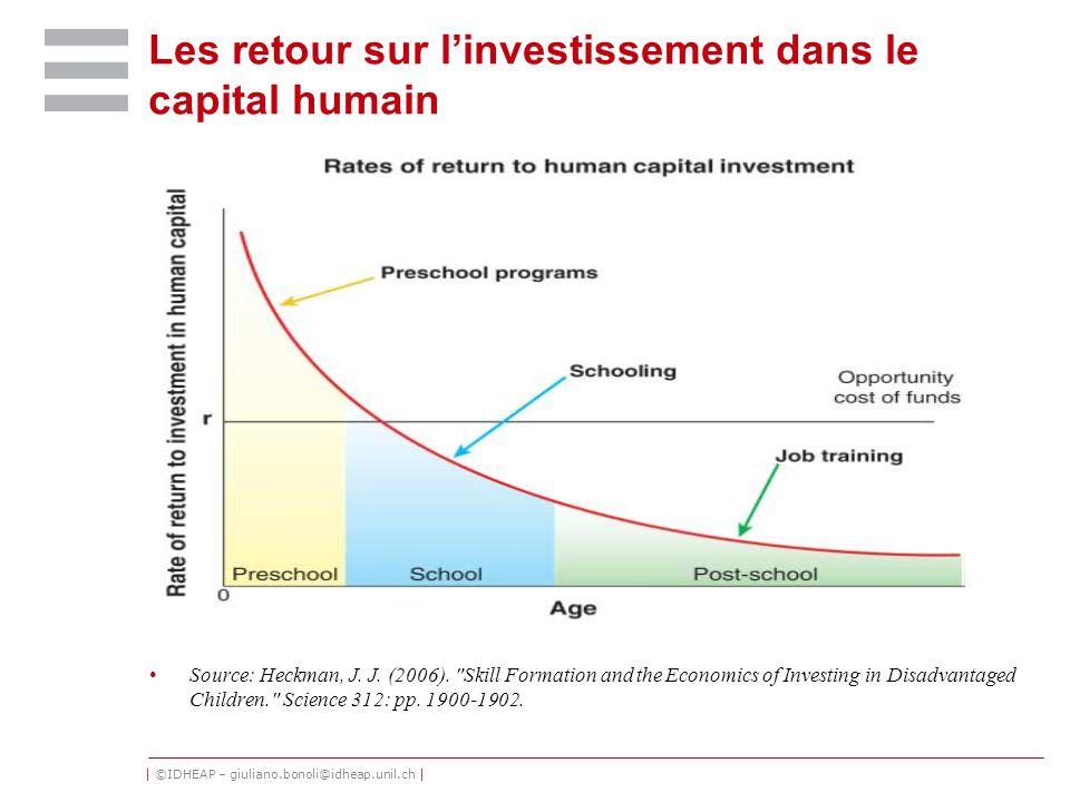 | ©IDHEAP – giuliano.bonoli@idheap.unil.ch | Les retour sur linvestissement dans le capital humain Source: Heckman, J. J. (2006).
