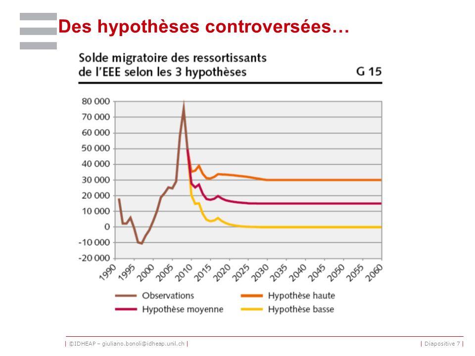 | ©IDHEAP – giuliano.bonoli@idheap.unil.ch || Diapositive 7 | Des hypothèses controversées…
