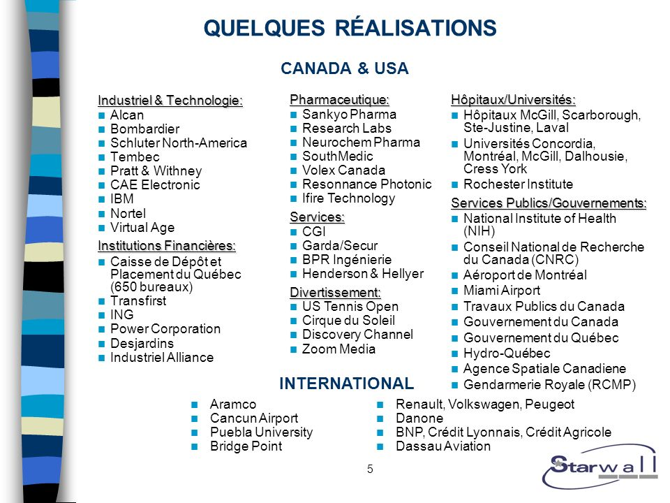 5 QUELQUES RÉALISATIONS Industriel & Technologie: Alcan Bombardier Schluter North-America Tembec Pratt & Withney CAE Electronic IBM Nortel Virtual Age Institutions Financières: Caisse de Dépôt et Placement du Québec (650 bureaux) Transfirst ING Power Corporation Desjardins Industriel Alliance Hôpitaux/Universités: Hôpitaux McGill, Scarborough, Ste-Justine, Laval Universités Concordia, Montréal, McGill, Dalhousie, Cress York Rochester Institute Services Publics/Gouvernements: National Institute of Health (NIH) Conseil National de Recherche du Canada (CNRC) Aéroport de Montréal Miami Airport Travaux Publics du Canada Gouvernement du Canada Gouvernement du Québec Hydro-Québec Agence Spatiale Canadiene Gendarmerie Royale (RCMP) CANADA & USA INTERNATIONAL Pharmaceutique: Sankyo Pharma Research Labs Neurochem Pharma SouthMedic Volex Canada Resonnance Photonic Ifire TechnologyServices: CGI Garda/Secur BPR Ingénierie Henderson & HellyerDivertissement: US Tennis Open Cirque du Soleil Discovery Channel Zoom Media Aramco Cancun Airport Puebla University Bridge Point Renault, Volkswagen, Peugeot Danone BNP, Crédit Lyonnais, Crédit Agricole Dassau Aviation