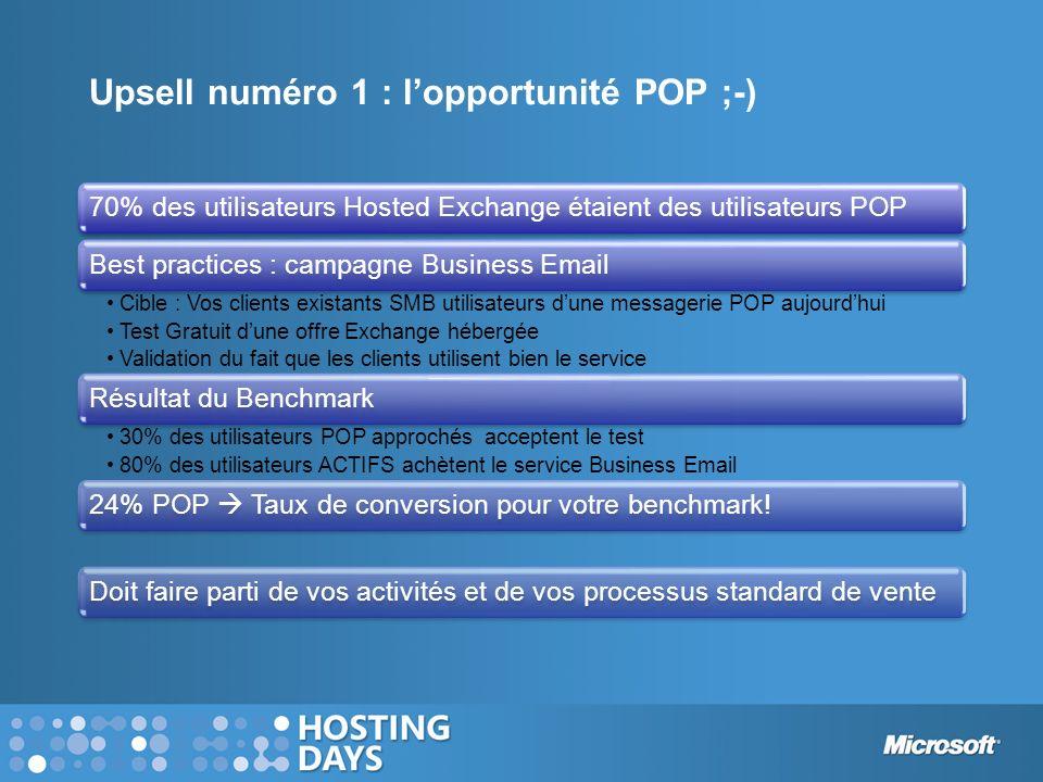 Upsell numéro 1 : lopportunité POP ;-) 70% des utilisateurs Hosted Exchange étaient des utilisateurs POPBest practices : campagne Business Email Cible