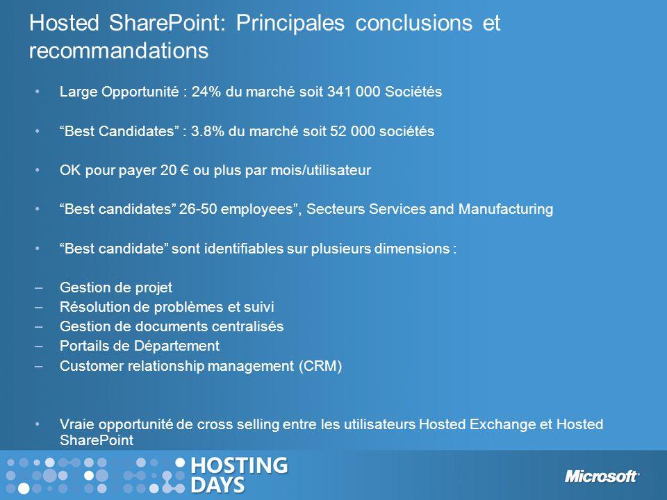 Hosted SharePoint: Principales conclusions et recommandations Large Opportunité : 24% du marché soit 341 000 Sociétés Best Candidates : 3.8% du marché