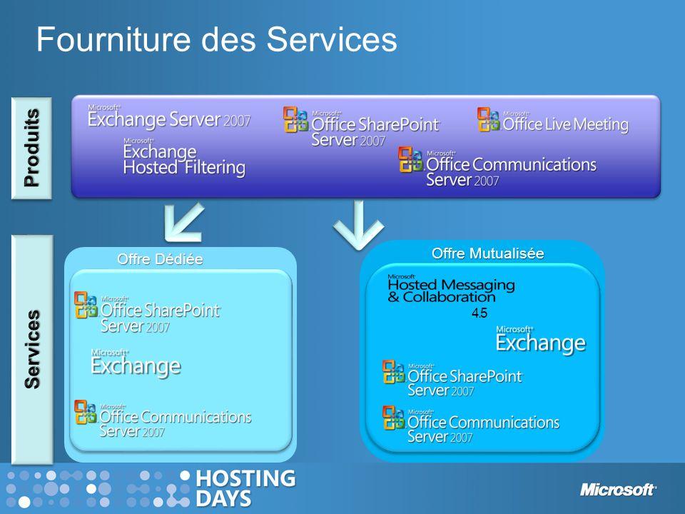 Fourniture des Services Offre Mutualisée Offre Dédiée 4.5