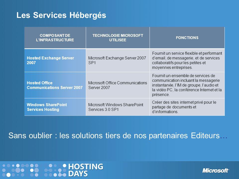 Les Services Hébergés COMPOSANT DE LINFRASTRUCTURE TECHNOLOGIE MICROSOFT UTILISEE FONCTIONS Hosted Exchange Server 2007 Microsoft Exchange Server 2007
