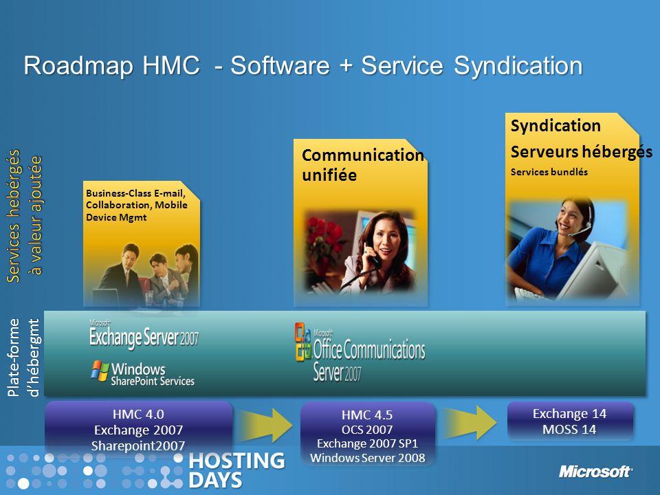 Roadmap HMC - Software + Service Syndication Business-Class E-mail, Collaboration, Mobile Device Mgmt Communication unifiée Syndication Serveurs héber