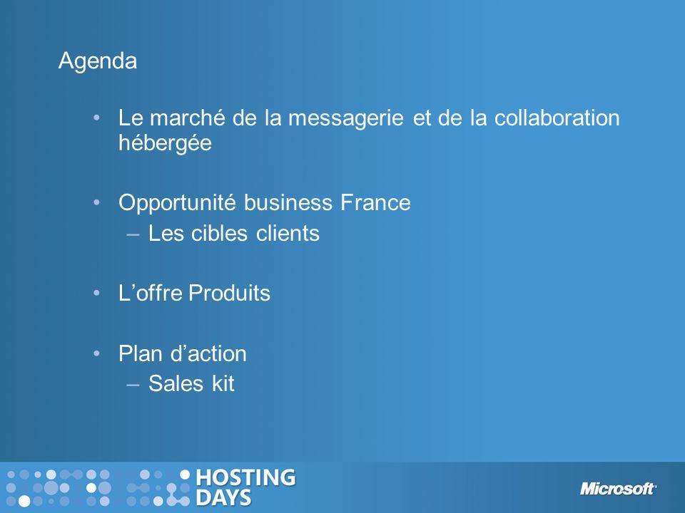 Agenda Le marché de la messagerie et de la collaboration hébergée Opportunité business France –Les cibles clients Loffre Produits Plan daction –Sales