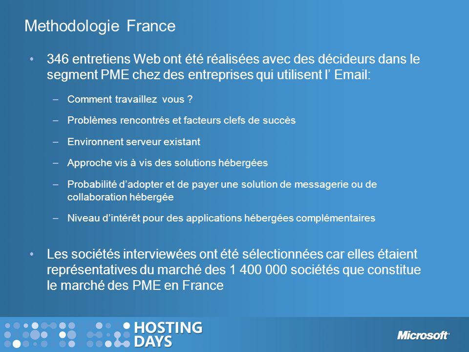 Methodologie France 346 entretiens Web ont été réalisées avec des décideurs dans le segment PME chez des entreprises qui utilisent l Email: –Comment t