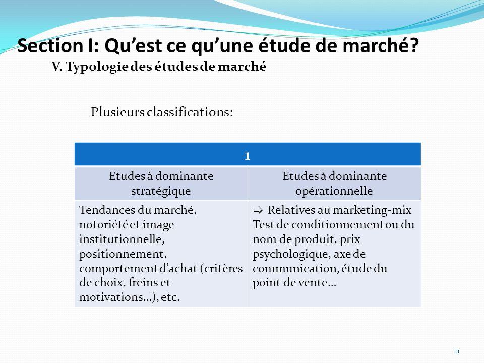Section I: Quest ce quune étude de marché? 11 V. Typologie des études de marché 1 Etudes à dominante stratégique Etudes à dominante opérationnelle Ten