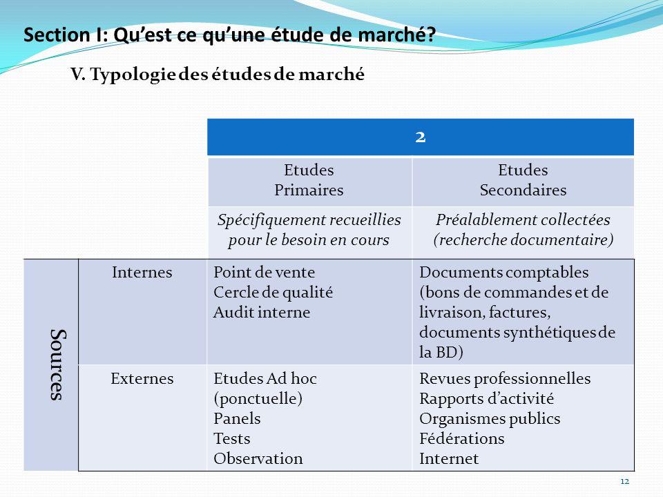 Section I: Quest ce quune étude de marché? 12 V. Typologie des études de marché 2 Etudes Primaires Etudes Secondaires Spécifiquement recueillies pour