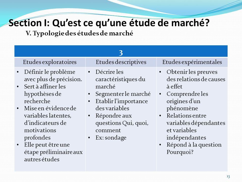 Section I: Quest ce quune étude de marché? 13 V. Typologie des études de marché 3 Etudes exploratoiresEtudes descriptivesEtudes expérimentales Définir