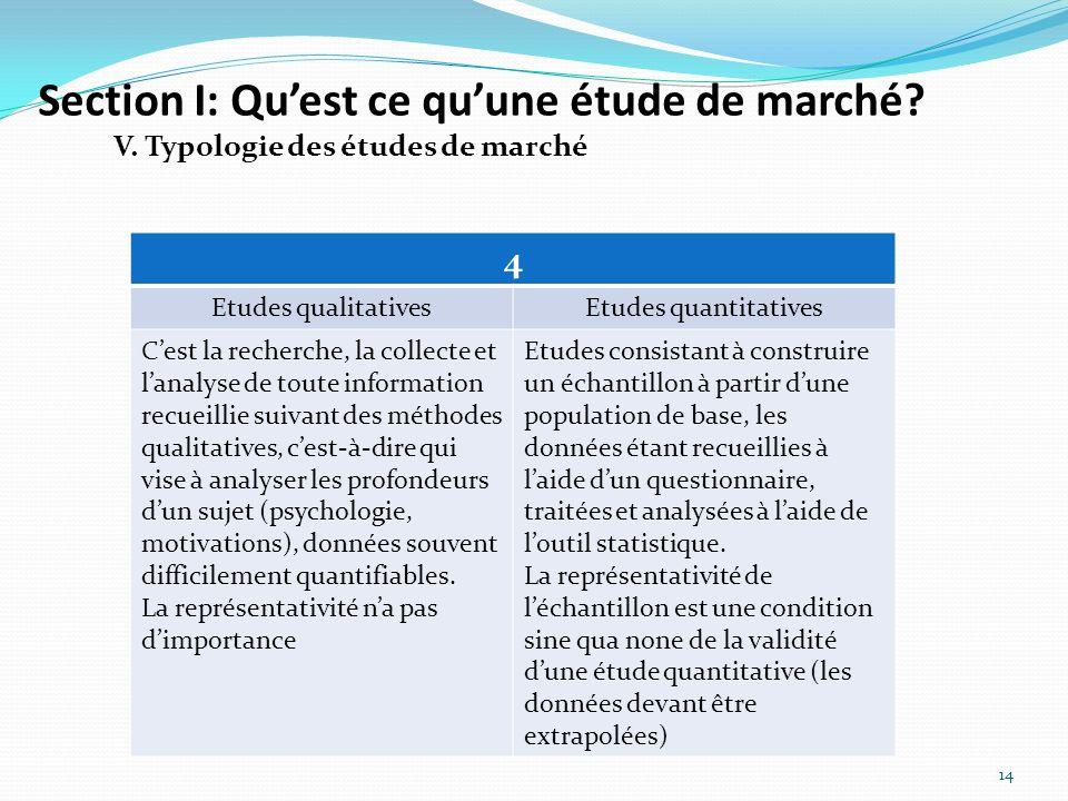 Section I: Quest ce quune étude de marché? 14 V. Typologie des études de marché 4 Etudes qualitativesEtudes quantitatives Cest la recherche, la collec
