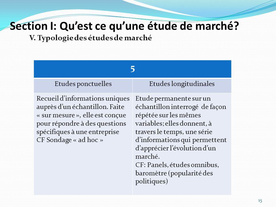 Section I: Quest ce quune étude de marché? 15 V. Typologie des études de marché 5 Etudes ponctuellesEtudes longitudinales Recueil dinformations unique