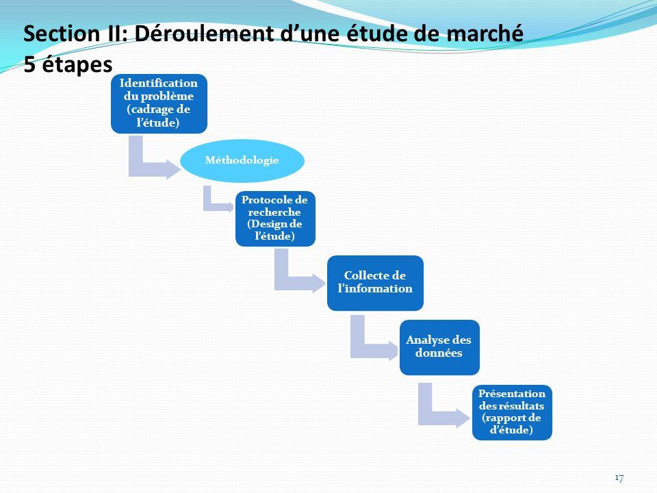 Section II: Déroulement dune étude de marché 5 étapes 17 Identification du problème (cadrage de létude) Méthodologie Protocole de recherche (Design de