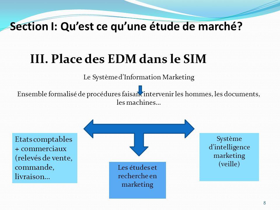 Section I: Quest ce quune étude de marché? 8 III. Place des EDM dans le SIM Le Système dInformation Marketing Ensemble formalisé de procédures faisant