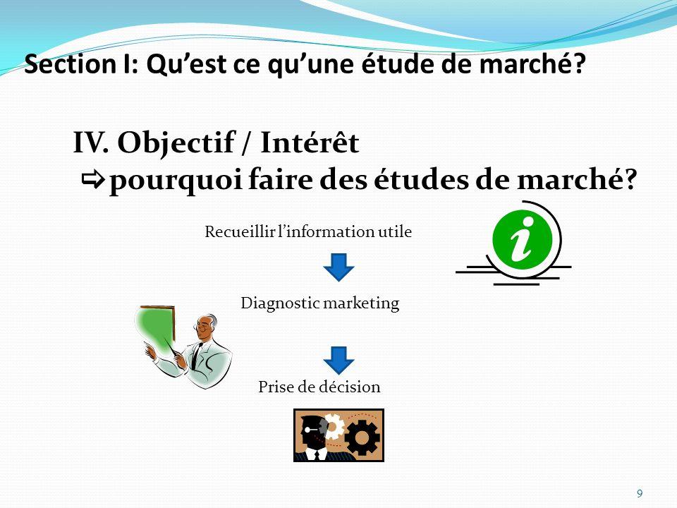 Section I: Quest ce quune étude de marché? 9 IV. Objectif / Intérêt pourquoi faire des études de marché? Recueillir linformation utile Prise de décisi