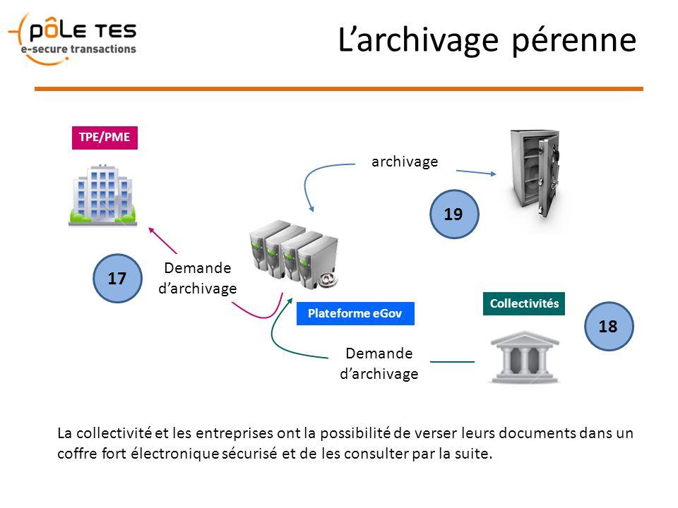 Larchivage pérenne Plateforme eGov TPE/PME La collectivité et les entreprises ont la possibilité de verser leurs documents dans un coffre fort électro
