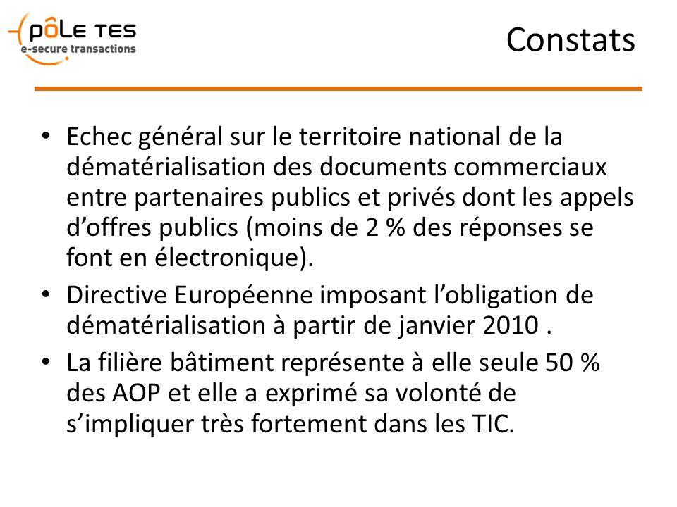 Constats Echec général sur le territoire national de la dématérialisation des documents commerciaux entre partenaires publics et privés dont les appel