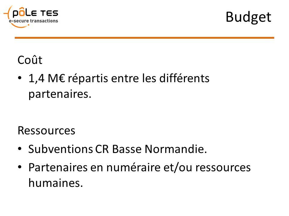 Budget Coût 1,4 M répartis entre les différents partenaires. Ressources Subventions CR Basse Normandie. Partenaires en numéraire et/ou ressources huma