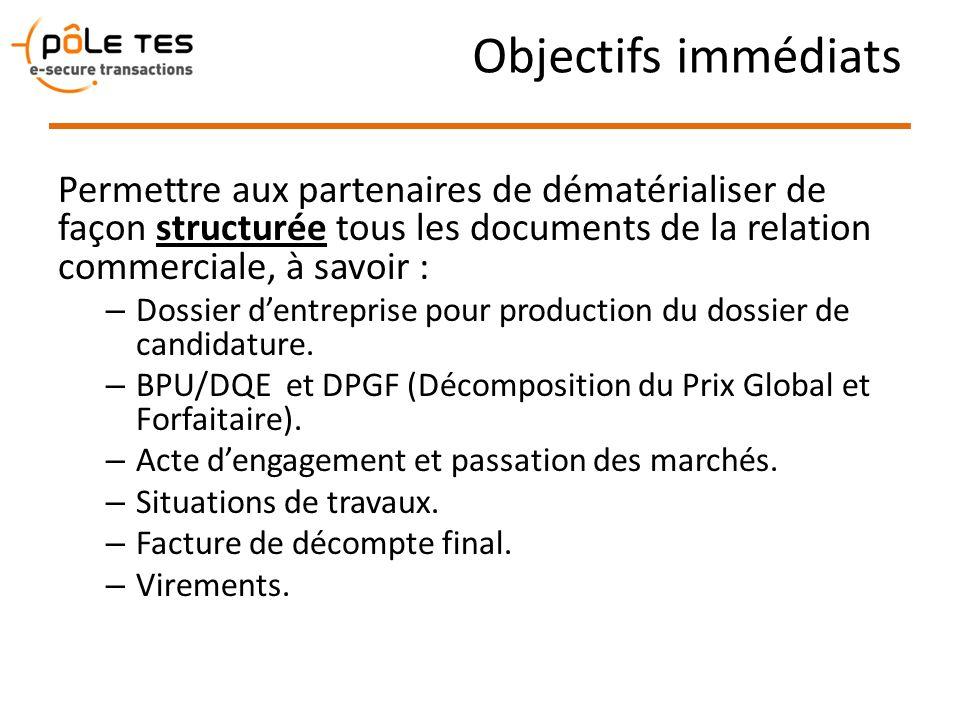 Objectifs immédiats Permettre aux partenaires de dématérialiser de façon structurée tous les documents de la relation commerciale, à savoir : – Dossie