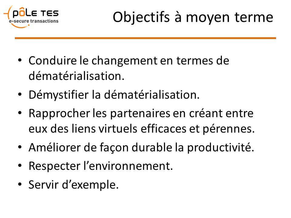 Objectifs à moyen terme Conduire le changement en termes de dématérialisation. Démystifier la dématérialisation. Rapprocher les partenaires en créant