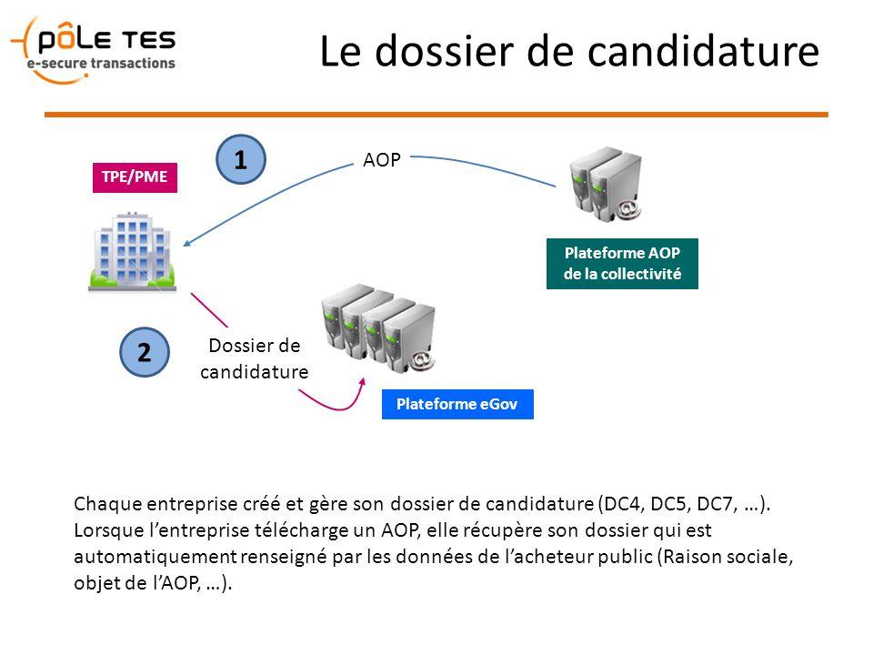 Le dossier de candidature Plateforme eGov TPE/PME Chaque entreprise créé et gère son dossier de candidature (DC4, DC5, DC7, …). Lorsque lentreprise té