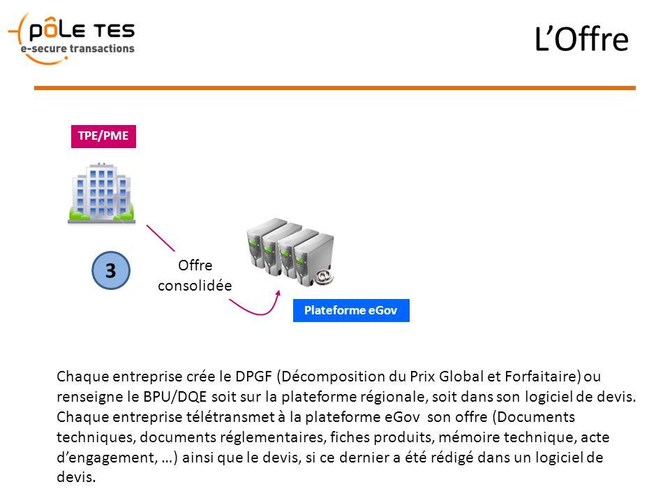 LOffre Plateforme eGov TPE/PME Chaque entreprise crée le DPGF (Décomposition du Prix Global et Forfaitaire) ou renseigne le BPU/DQE soit sur la platef