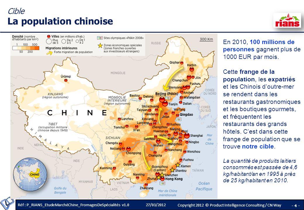 Réf : P_RIANS_EtudeMarchéChine_FromagesDeSpécialités v1.0 - 4 - Copyright 2012 © Product Intelligence Consulting / CN Way 27/03/2012 Cible La population chinoise En 2010, 100 millions de personnes gagnent plus de 1000 EUR par mois.