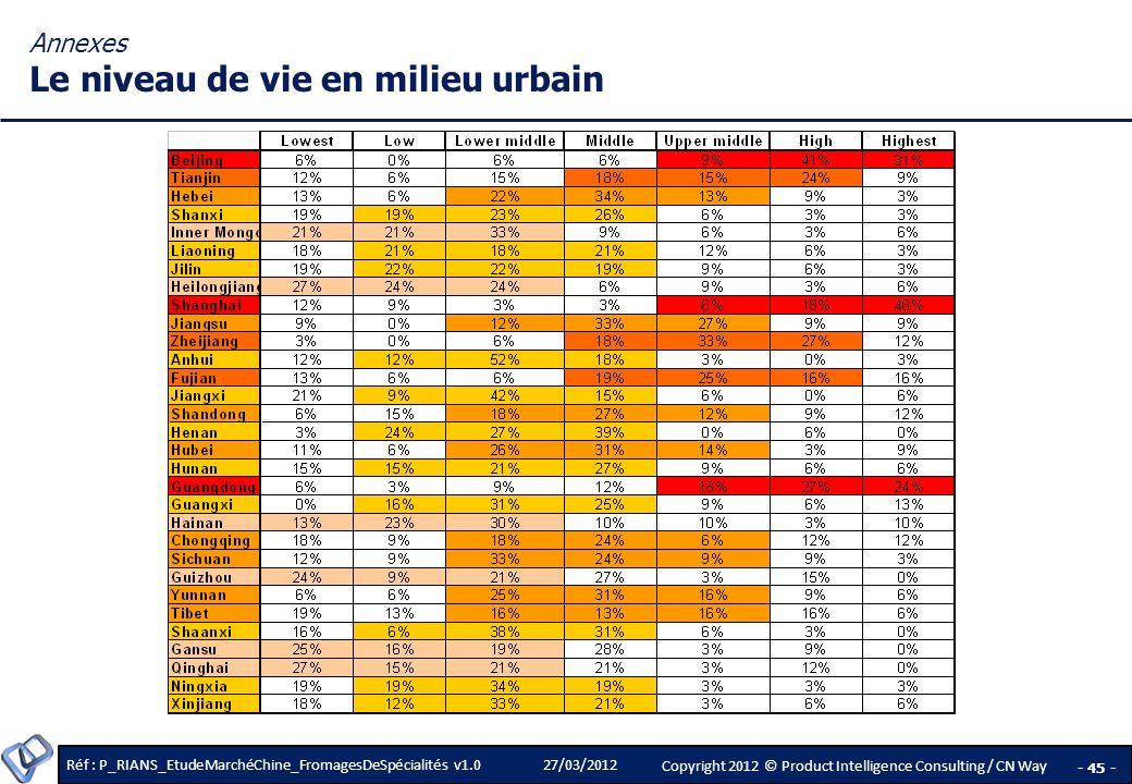 Réf : P_RIANS_EtudeMarchéChine_FromagesDeSpécialités v1.0 - 45 - Copyright 2012 © Product Intelligence Consulting / CN Way 27/03/2012 Annexes Le niveau de vie en milieu urbain