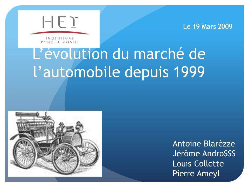Lévolution du marché de lautomobile depuis 1999 Antoine Blarèzze Jérôme AndroSSS Louis Collette Pierre Ameyl Le 19 Mars 2009