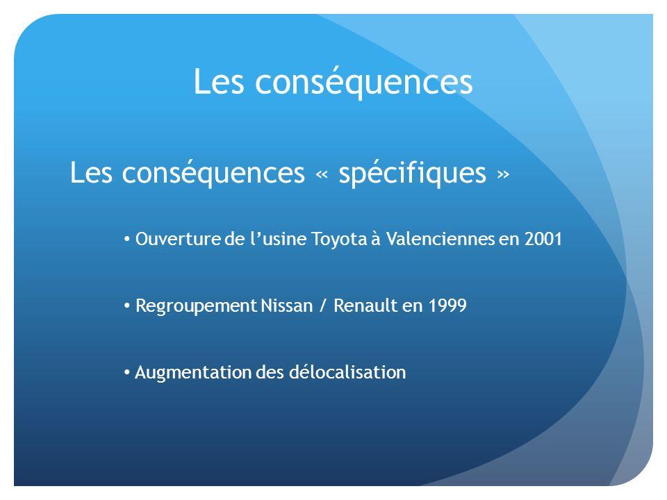 Les conséquences Ouverture de lusine Toyota à Valenciennes en 2001 Regroupement Nissan / Renault en 1999 Augmentation des délocalisation Les conséquen