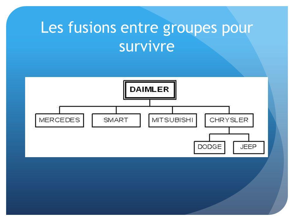 Les fusions entre groupes pour survivre