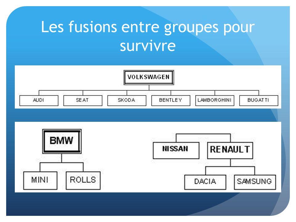 Sergio Marchionne, le PDG de Fiat: la taille critique des groupes automobiles devrait augmenter il faudrait produire «5,5 à 6 millions de voitures par an pour avoir une chance de gagner de l argent» Seul Renault Nissan atteint le niveau PSA est à 3 millions