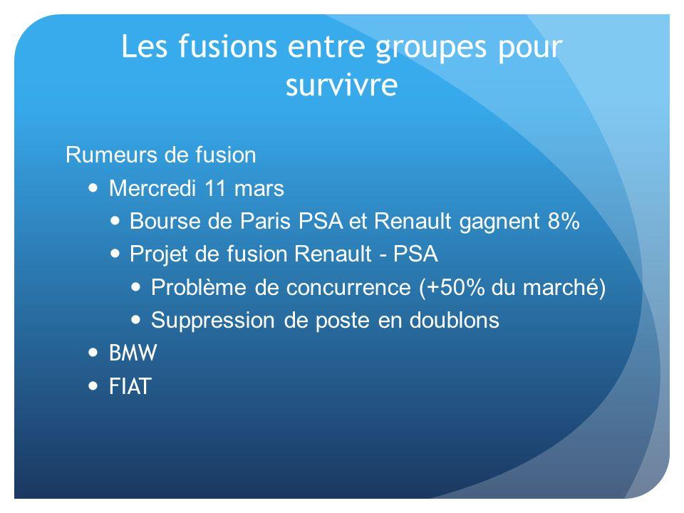 Les fusions entre groupes pour survivre Rumeurs de fusion Mercredi 11 mars Bourse de Paris PSA et Renault gagnent 8% Projet de fusion Renault - PSA Pr