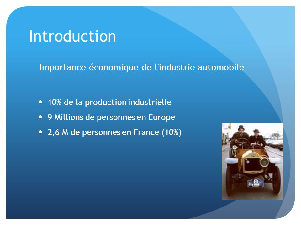 Introduction Importance économique de l'industrie automobile 10% de la production industrielle 9 Millions de personnes en Europe 2,6 M de personnes en