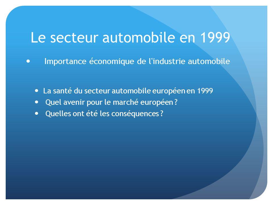 Importance économique de l'industrie automobile La santé du secteur automobile européen en 1999 Quel avenir pour le marché européen ? Quelles ont été
