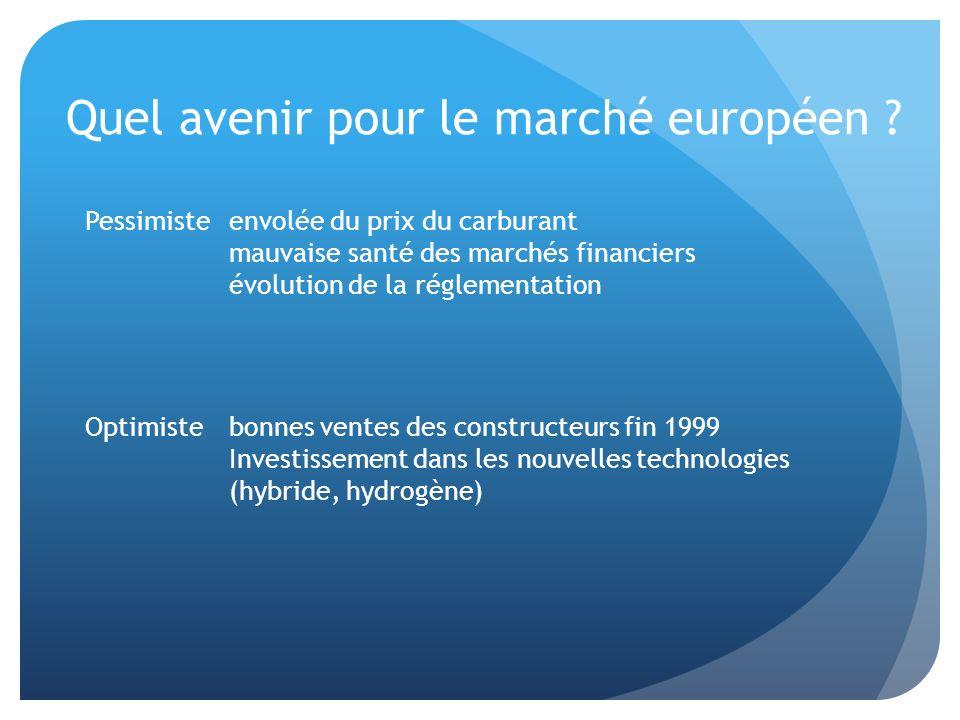 Quel avenir pour le marché européen ? Pessimiste envolée du prix du carburant mauvaise santé des marchés financiers évolution de la réglementation Opt