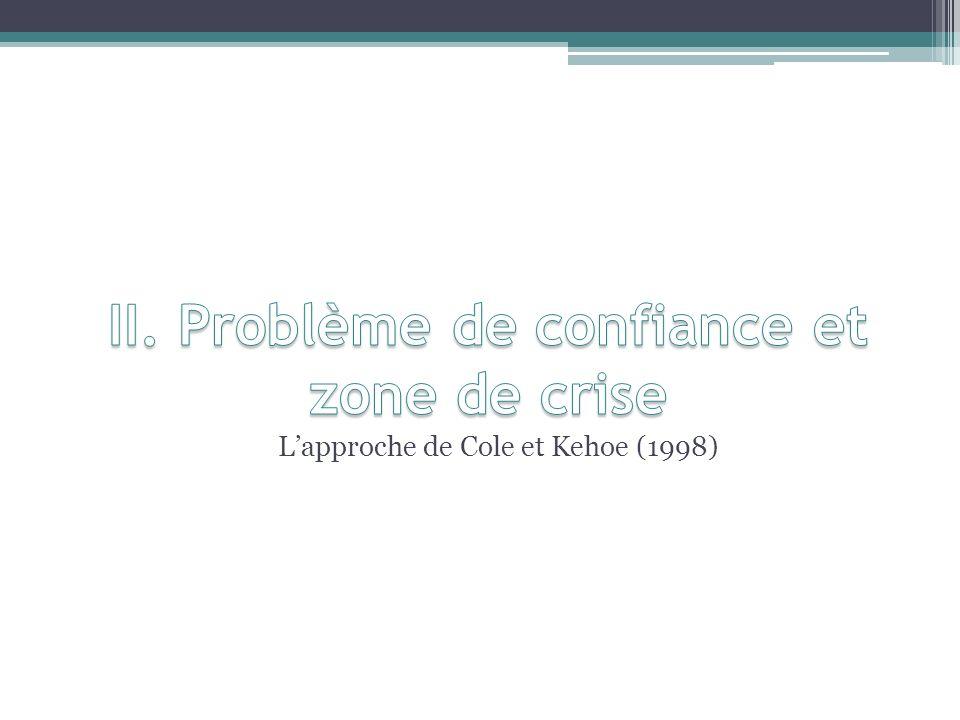 Lapproche de Cole et Kehoe (1998)