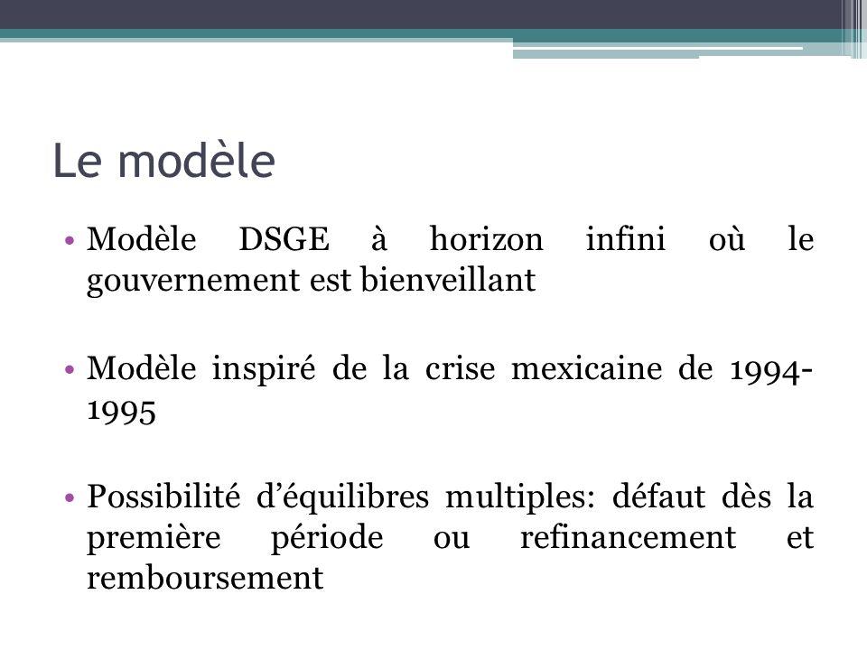 Le modèle Modèle DSGE à horizon infini où le gouvernement est bienveillant Modèle inspiré de la crise mexicaine de 1994- 1995 Possibilité déquilibres