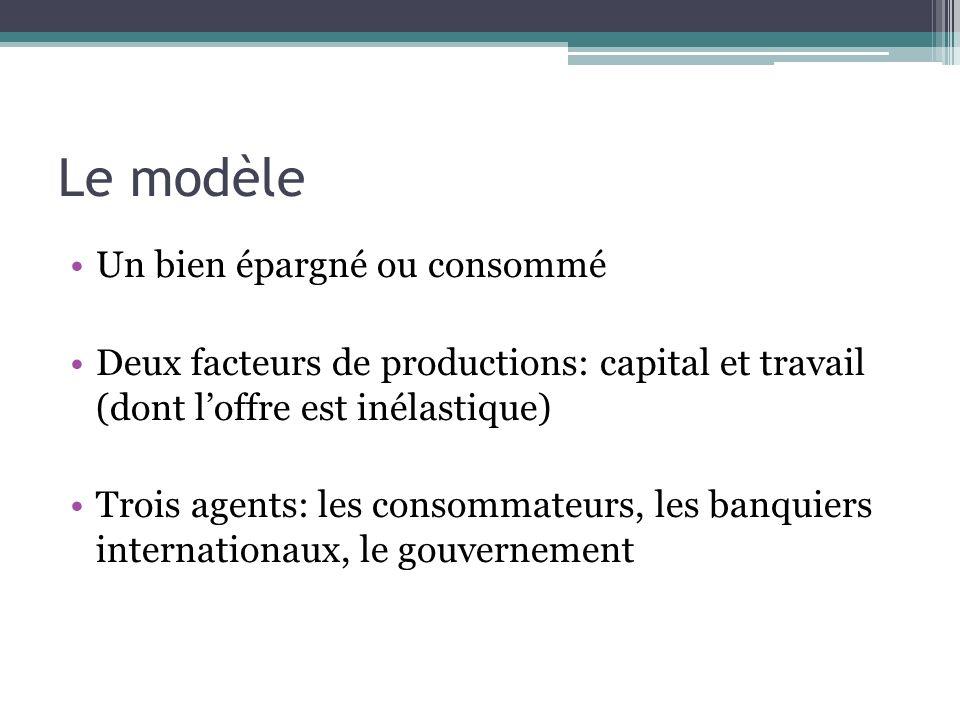 Le modèle Un bien épargné ou consommé Deux facteurs de productions: capital et travail (dont loffre est inélastique) Trois agents: les consommateurs,