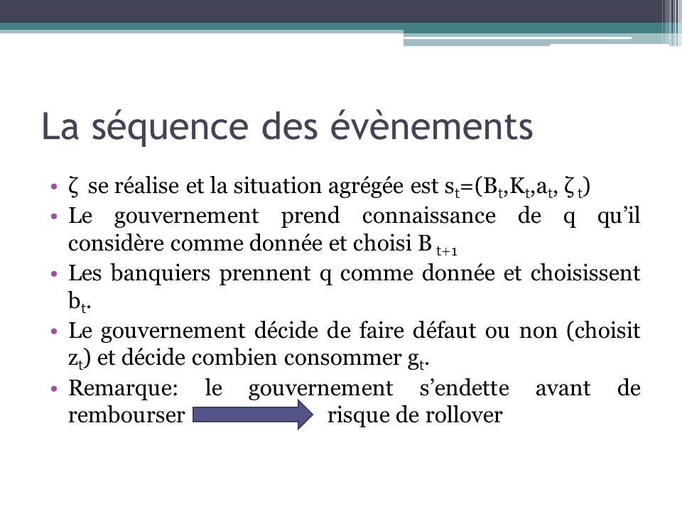 La séquence des évènements ζ se réalise et la situation agrégée est s t =(B t,K t,a t, ζ t ) Le gouvernement prend connaissance de q quil considère co