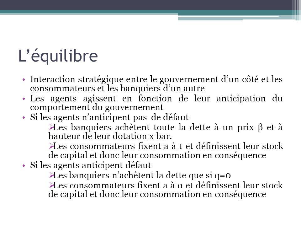 Léquilibre Interaction stratégique entre le gouvernement dun côté et les consommateurs et les banquiers dun autre Les agents agissent en fonction de l
